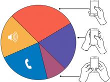 スマートフォンサイト設計考察:『持ち方から考えるUI/UX』
